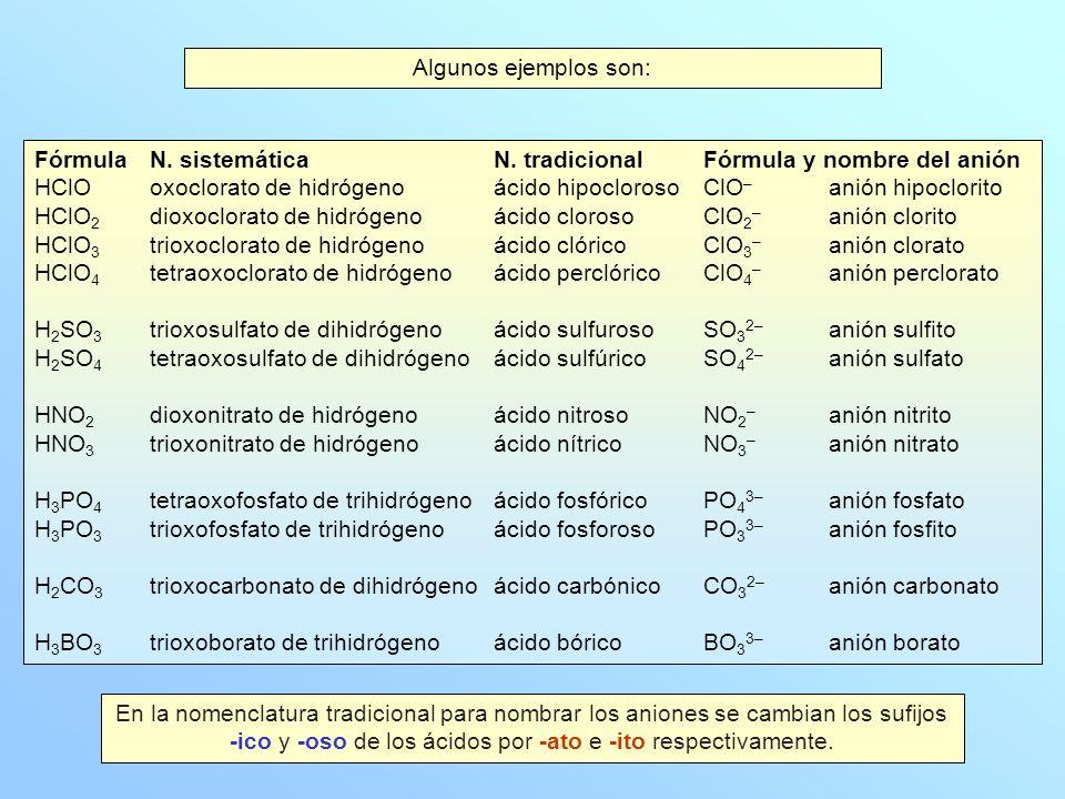 Algunos ejemplos son: Fórmula N. sistemática N. tradicional Fórmula y nombre del anión.