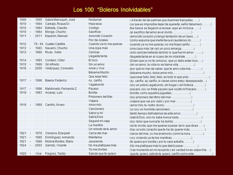 Los 100 Boleros Inolvidables