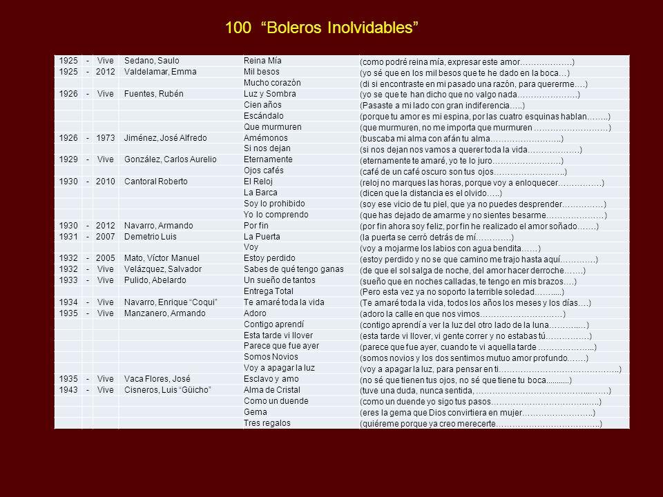 100 Boleros Inolvidables