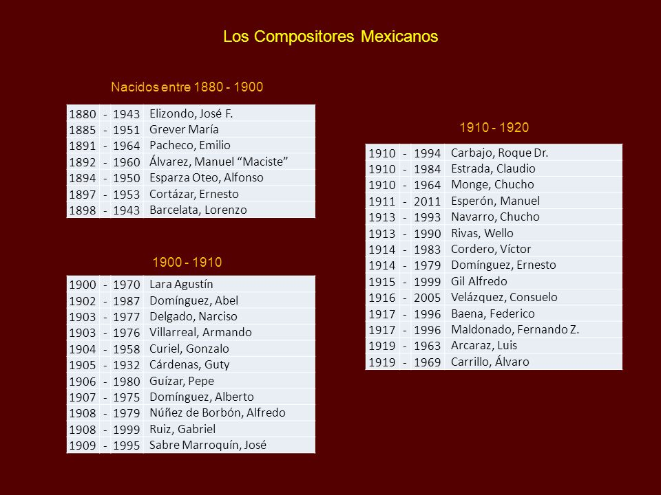 Los Compositores Mexicanos
