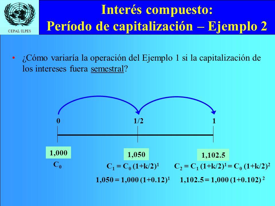 Interés compuesto: Período de capitalización – Ejemplo 2