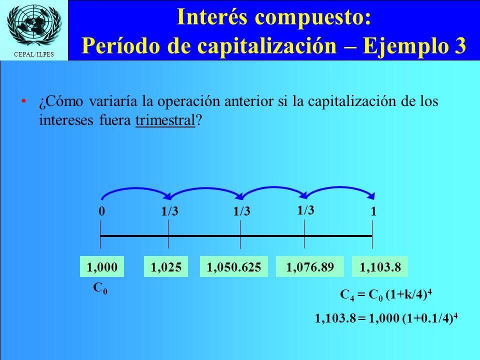 Interés compuesto: Período de capitalización – Ejemplo 3