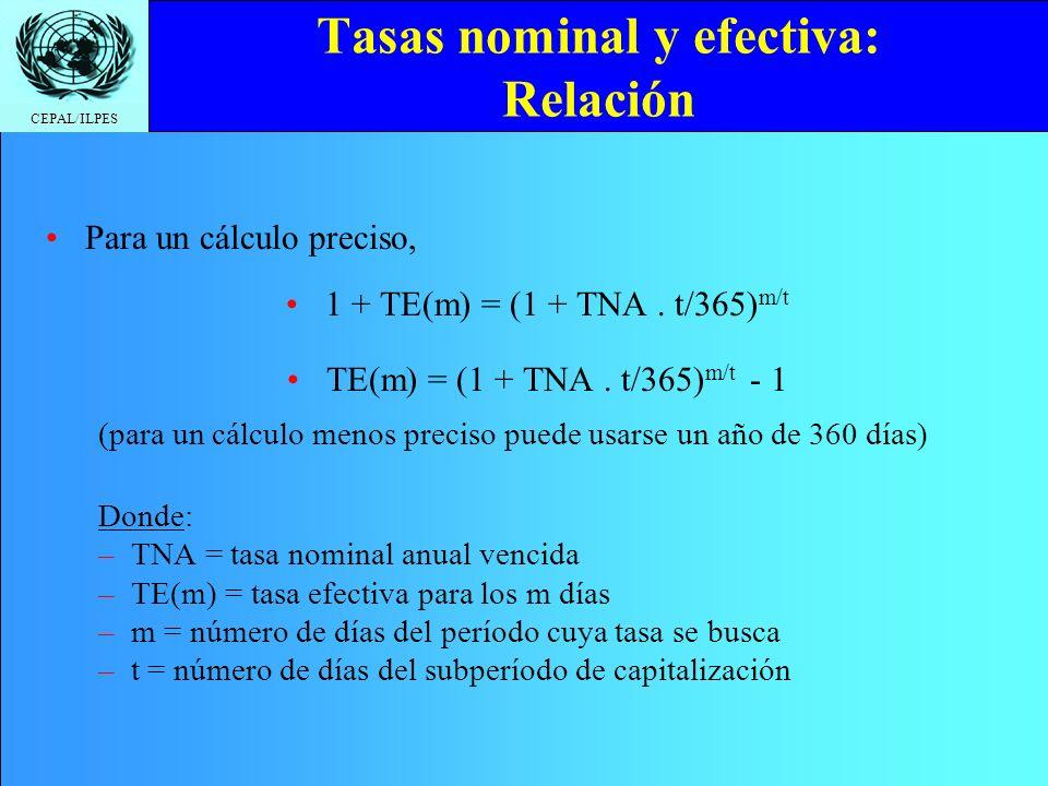 Tasas nominal y efectiva: Relación