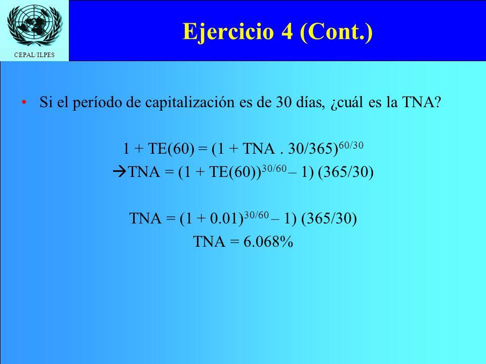 Ejercicio 4 (Cont.) Si el período de capitalización es de 30 días, ¿cuál es la TNA 1 + TE(60) = (1 + TNA . 30/365)60/30.
