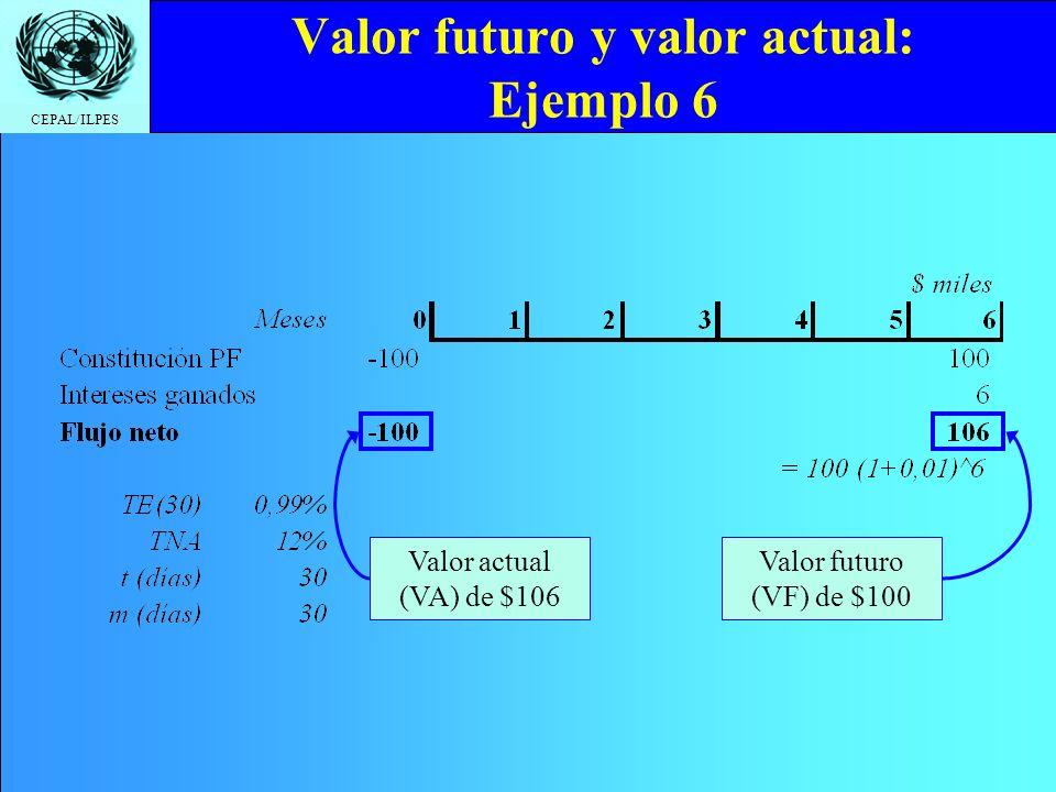 Valor futuro y valor actual: Ejemplo 6