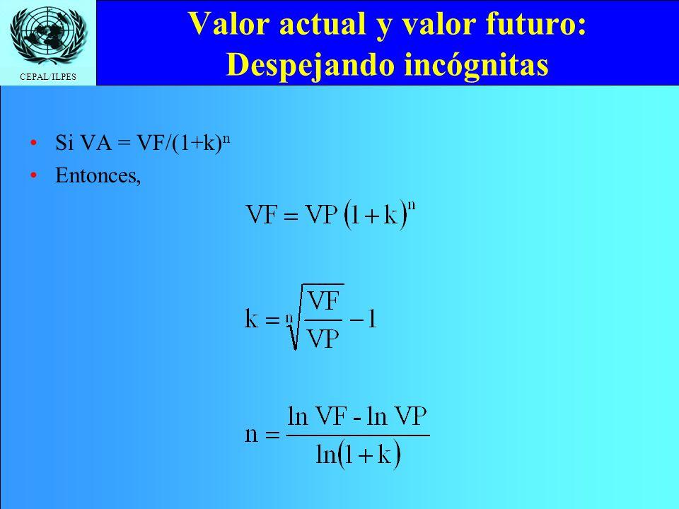 Valor actual y valor futuro: Despejando incógnitas