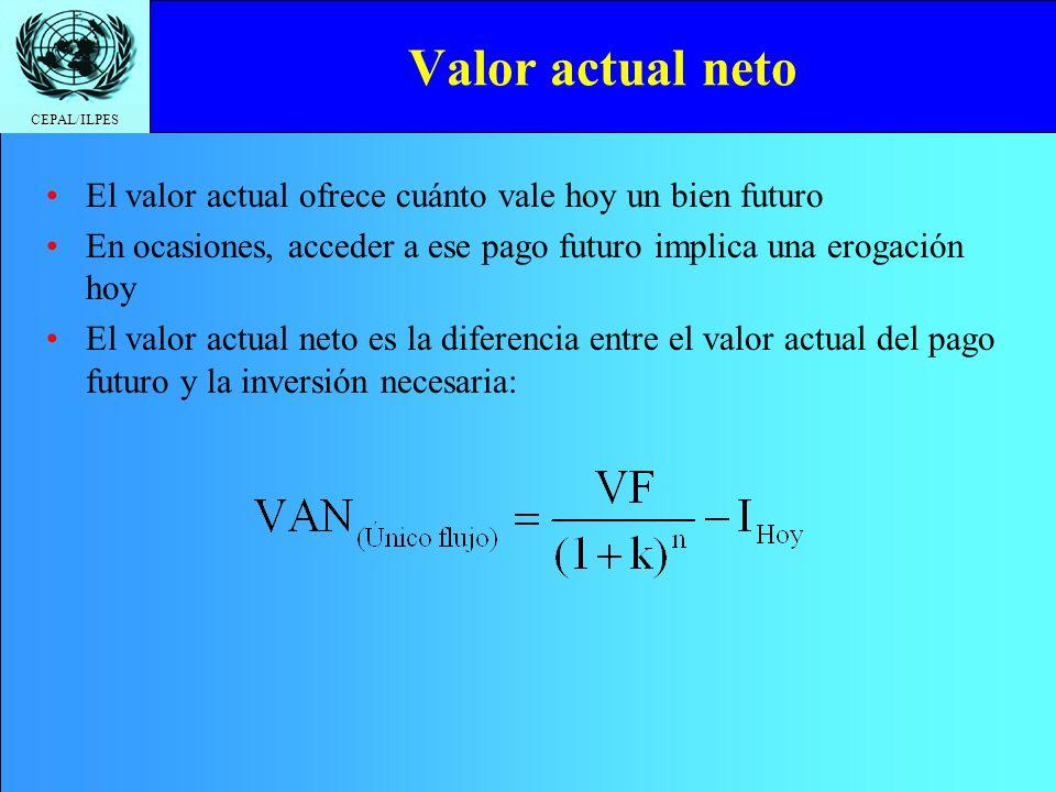 Valor actual netoEl valor actual ofrece cuánto vale hoy un bien futuro. En ocasiones, acceder a ese pago futuro implica una erogación hoy.