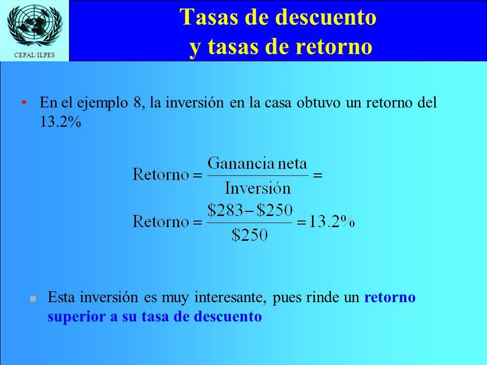 Tasas de descuento y tasas de retorno