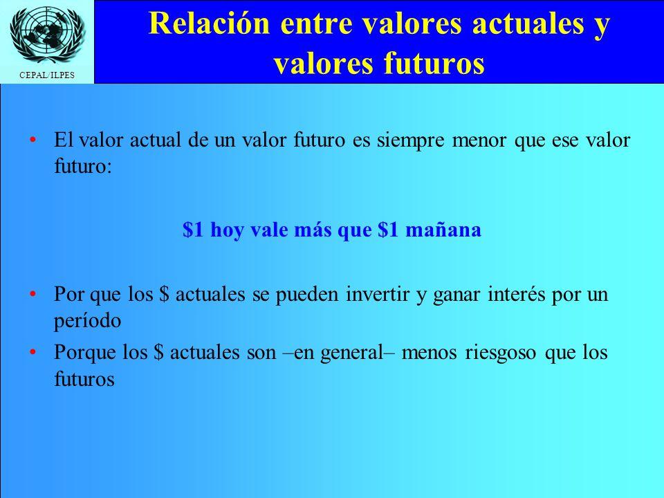 Relación entre valores actuales y valores futuros