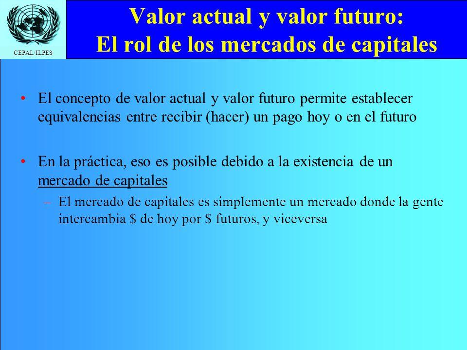 Valor actual y valor futuro: El rol de los mercados de capitales