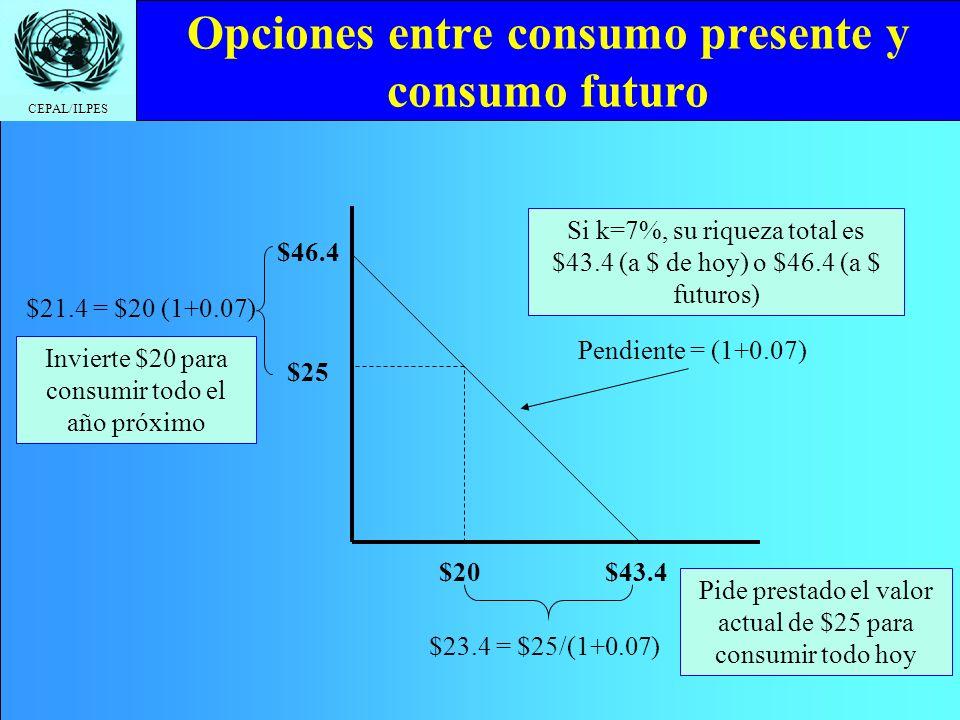 Opciones entre consumo presente y consumo futuro