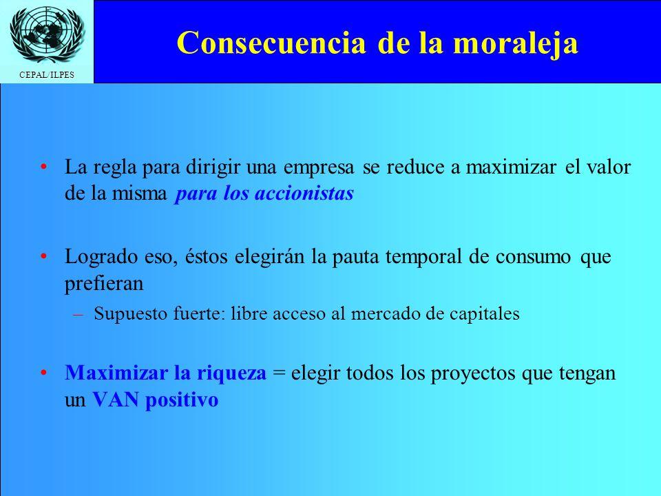 Consecuencia de la moraleja