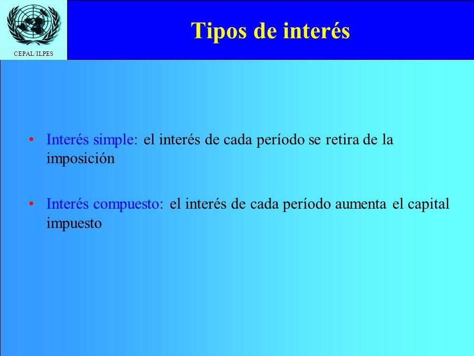 Tipos de interés Interés simple: el interés de cada período se retira de la imposición.