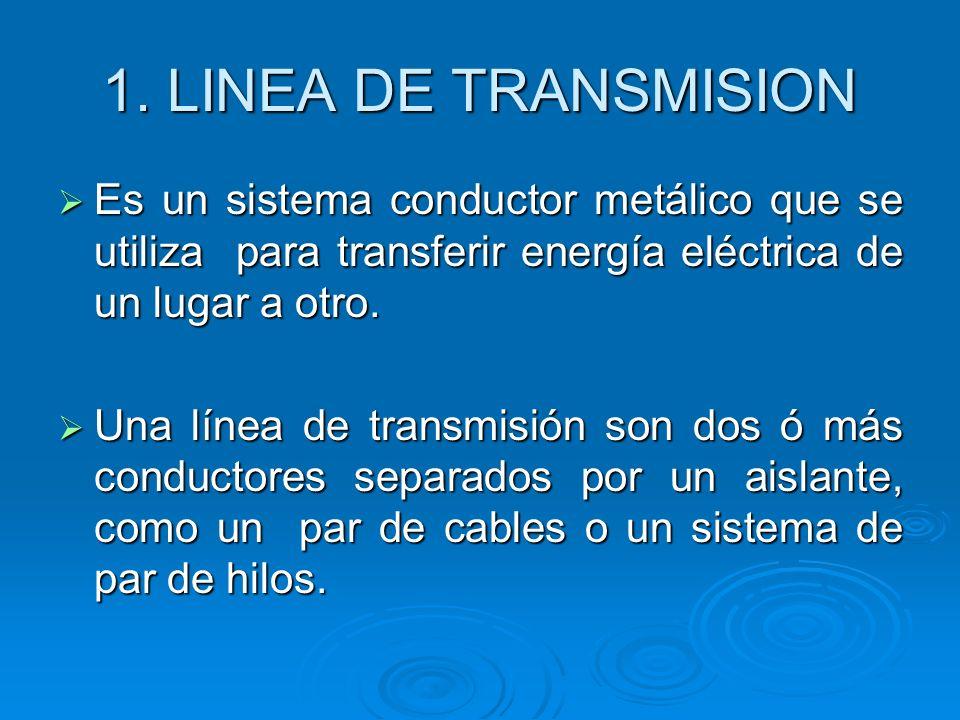 1. LINEA DE TRANSMISION Es un sistema conductor metálico que se utiliza para transferir energía eléctrica de un lugar a otro.