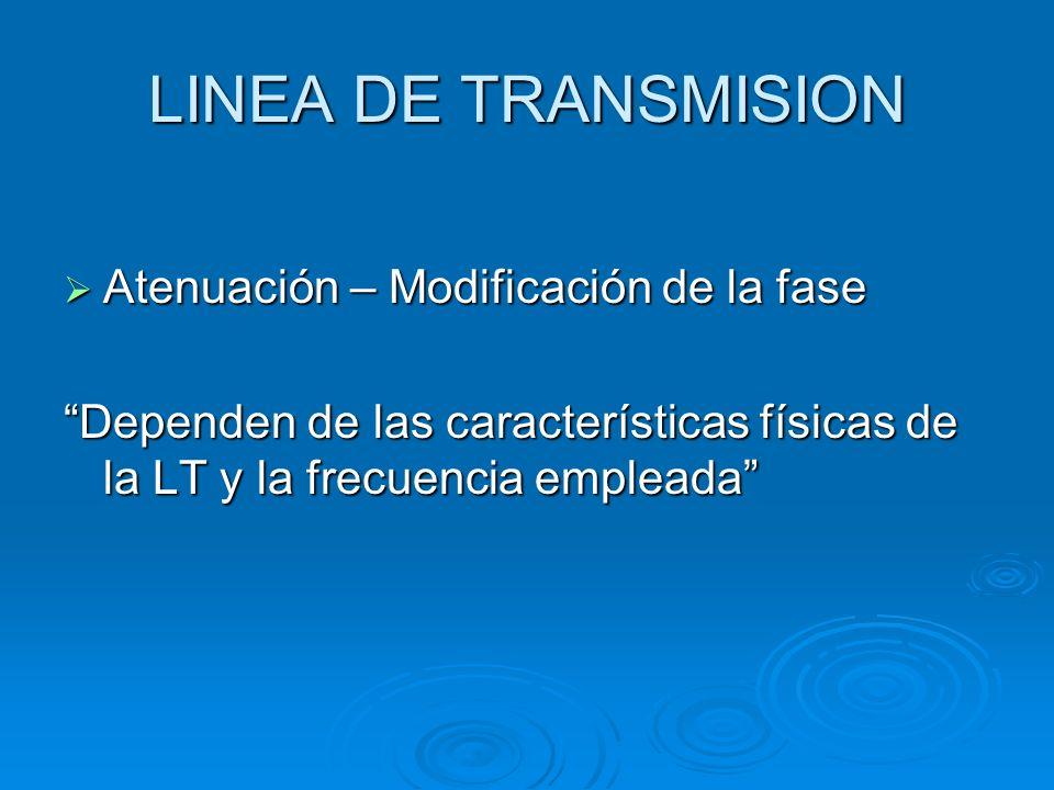 LINEA DE TRANSMISION Atenuación – Modificación de la fase