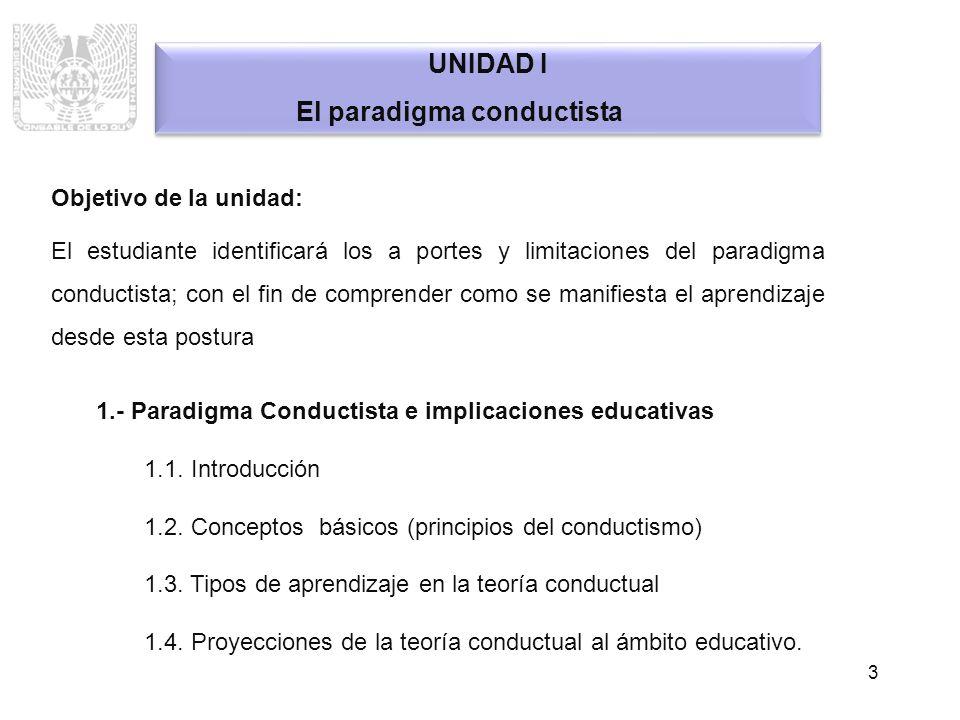 El paradigma conductista