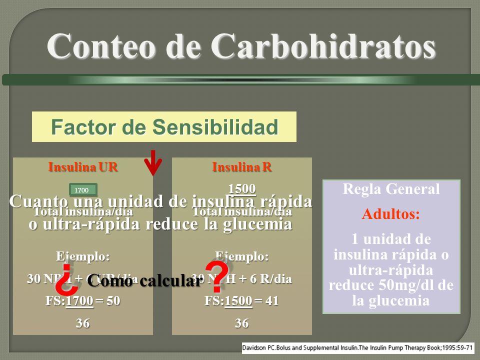 Conteo de Carbohidratos Factor de Sensibilidad