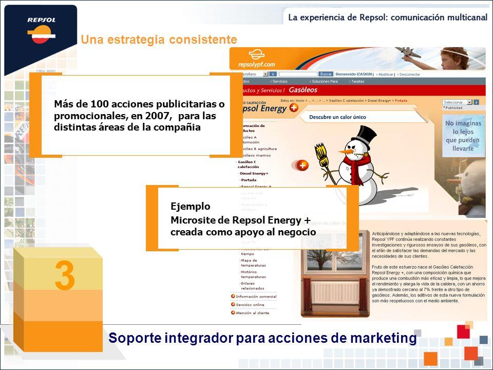 3 Soporte integrador para acciones de marketing