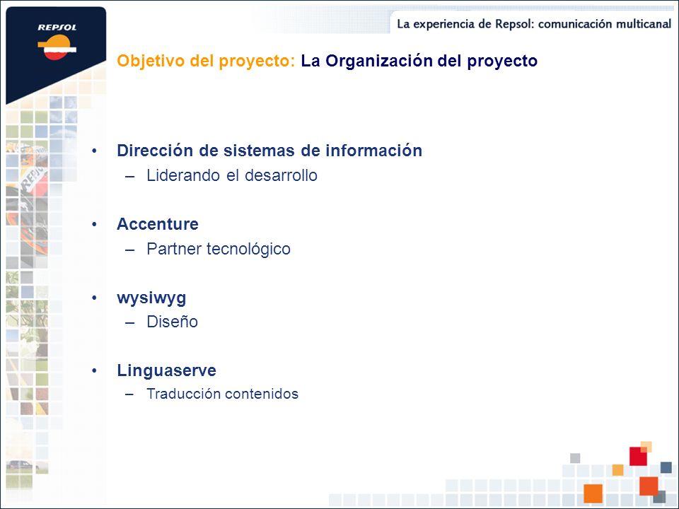 Objetivo del proyecto: La Organización del proyecto