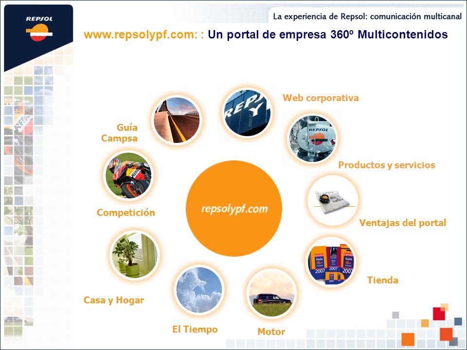 www.repsolypf.com: : Un portal de empresa 360º Multicontenidos