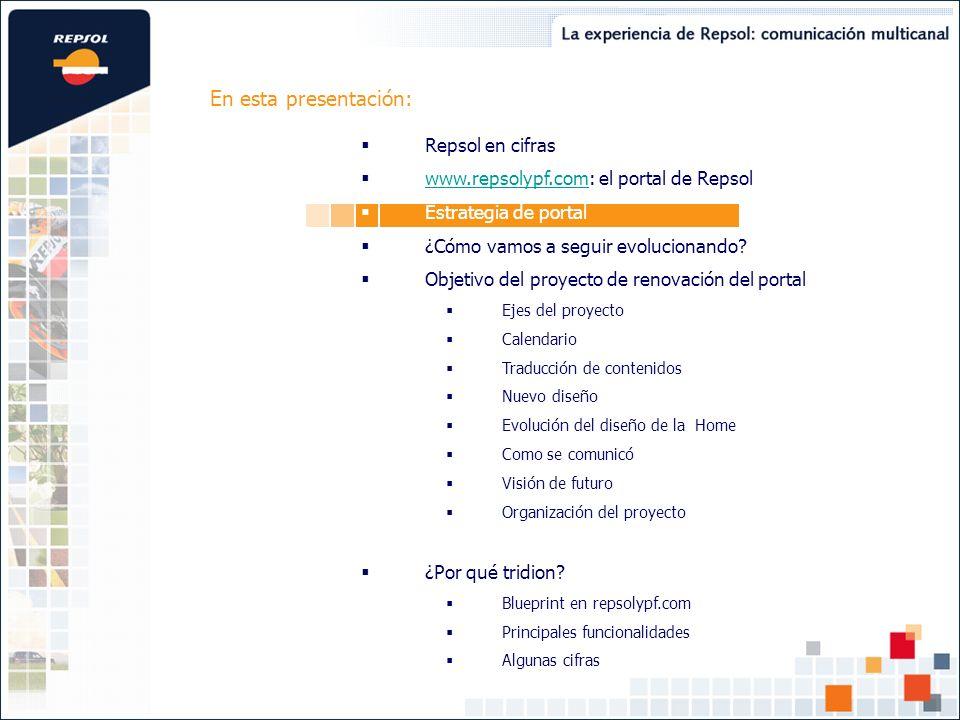 En esta presentación: Repsol en cifras