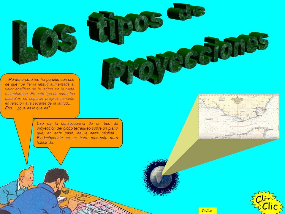 Proyecciones Los tipos de Clic Clic