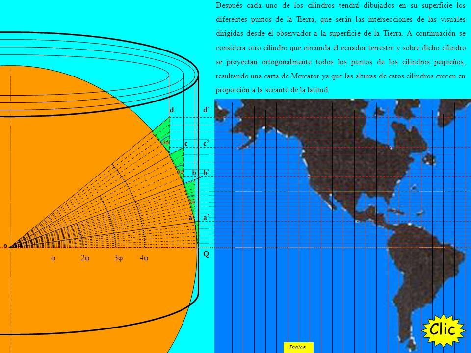 Después cada uno de los cilindros tendrá dibujados en su superficie los diferentes puntos de la Tierra, que serán las intersecciones de las visuales dirigidas desde el observador a la superficie de la Tierra. A continuación se considera otro cilindro que circunda el ecuador terrestre y sobre dicho cilindro se proyectan ortogonalmente todos los puntos de los cilindros pequeños, resultando una carta de Mercator ya que las alturas de estos cilindros crecen en proporción a la secante de la latitud.