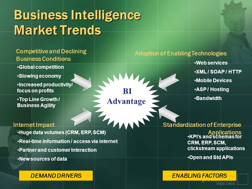 Business Intelligence Market Trends