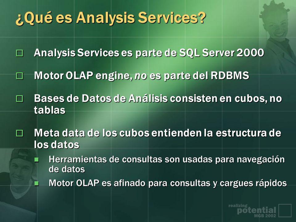 ¿Qué es Analysis Services
