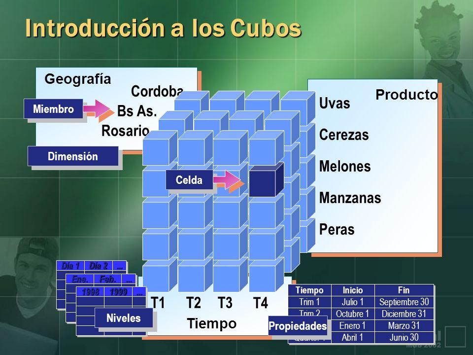 Introducción a los Cubos