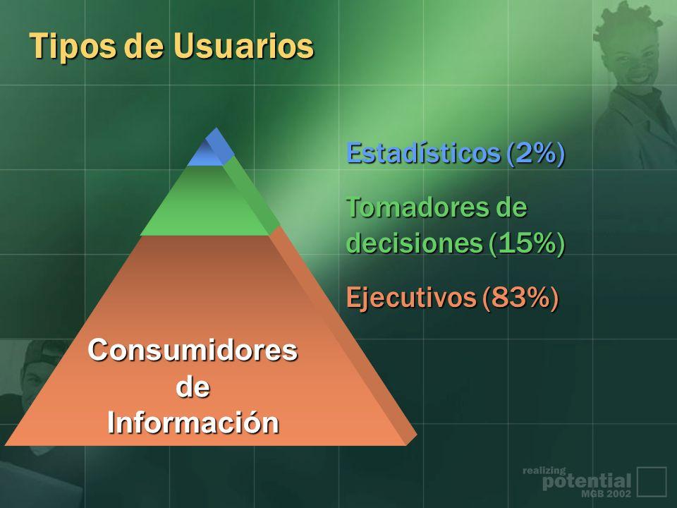 Consumidores de Información