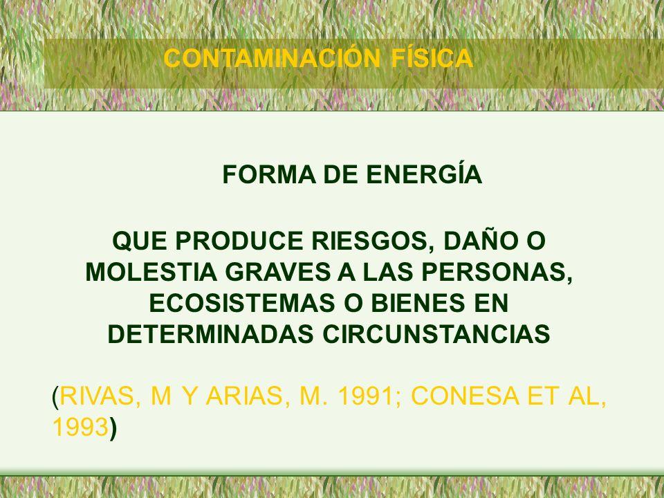 CONTAMINACIÓN FÍSICAFORMA DE ENERGÍA.