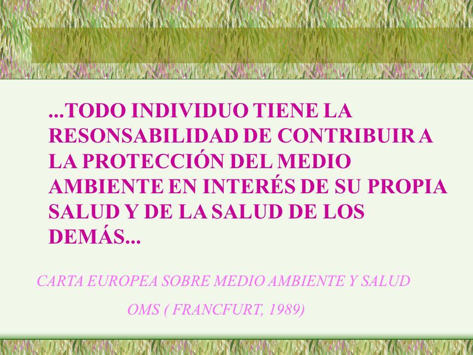 ...TODO INDIVIDUO TIENE LA RESONSABILIDAD DE CONTRIBUIR A LA PROTECCIÓN DEL MEDIO AMBIENTE EN INTERÉS DE SU PROPIA SALUD Y DE LA SALUD DE LOS DEMÁS...