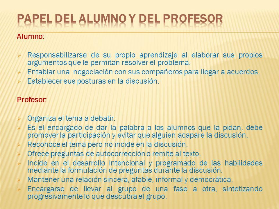 Papel del alumno y del profesor