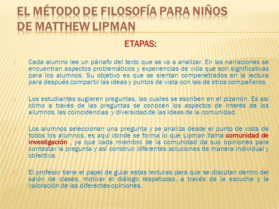 El método de Filosofía para niños de Matthew Lipman