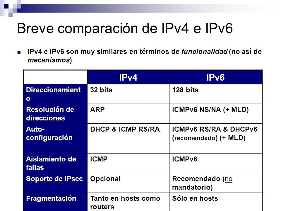 Breve comparación de IPv4 e IPv6