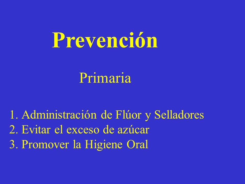 Prevención Primaria Administración de Flúor y Selladores