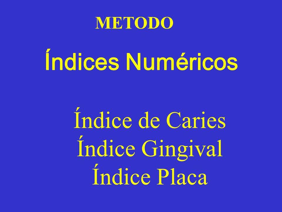 METODO Índices Numéricos Índice de Caries Índice Gingival Índice Placa