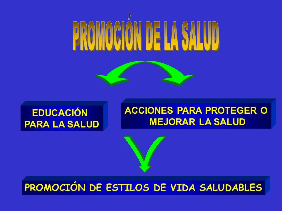 ACCIONES PARA PROTEGER O PROMOCIÓN DE ESTILOS DE VIDA SALUDABLES