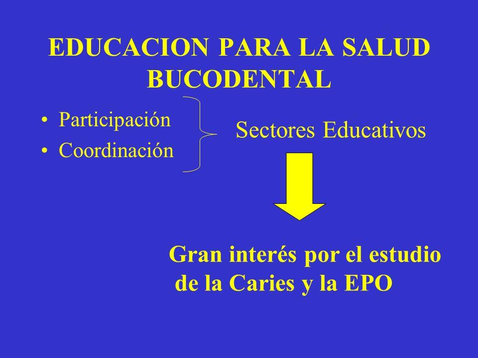 EDUCACION PARA LA SALUD BUCODENTAL