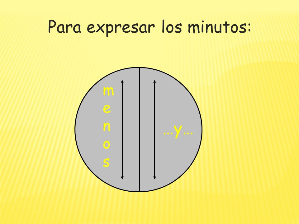 Para expresar los minutos: