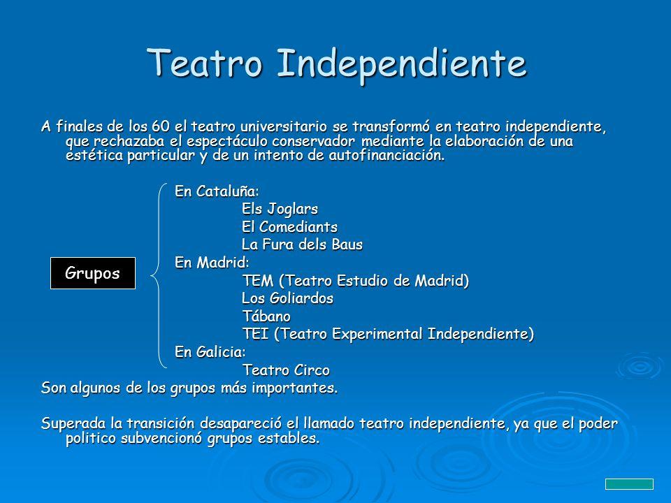 Teatro Independiente Grupos