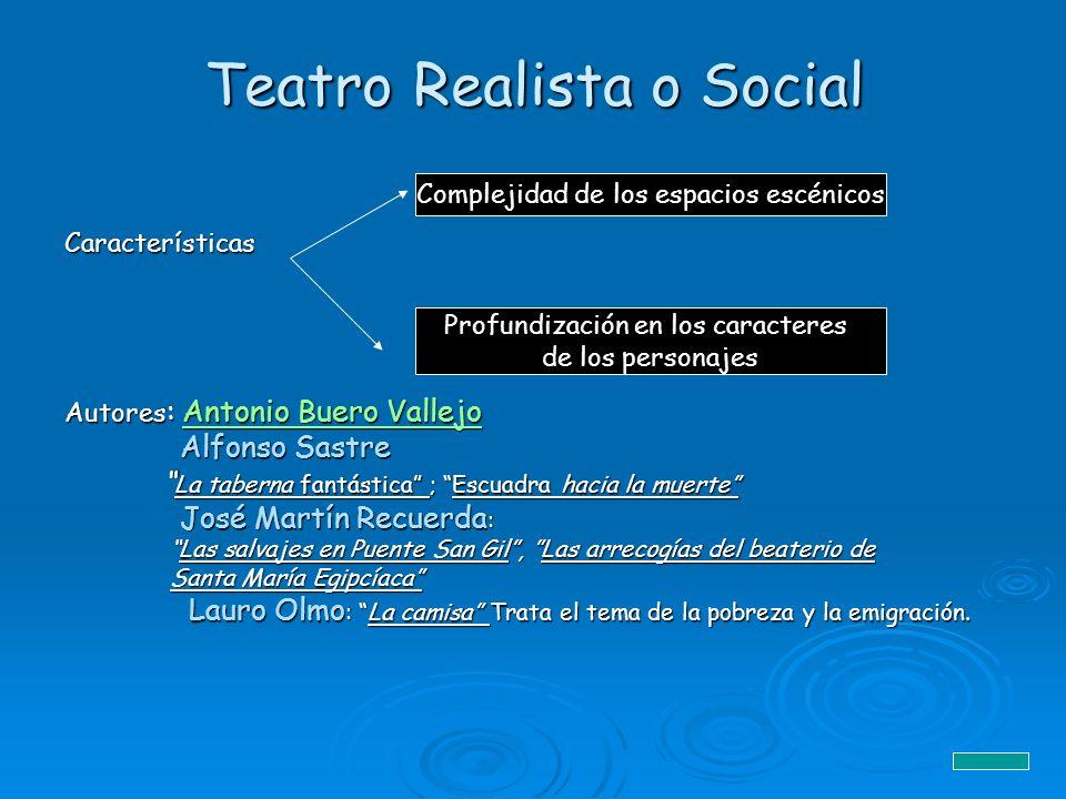 Teatro Realista o Social