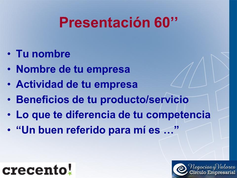 Presentación 60'' Tu nombre Nombre de tu empresa