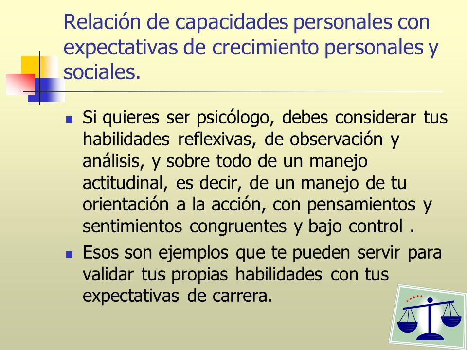 Relación de capacidades personales con expectativas de crecimiento personales y sociales.