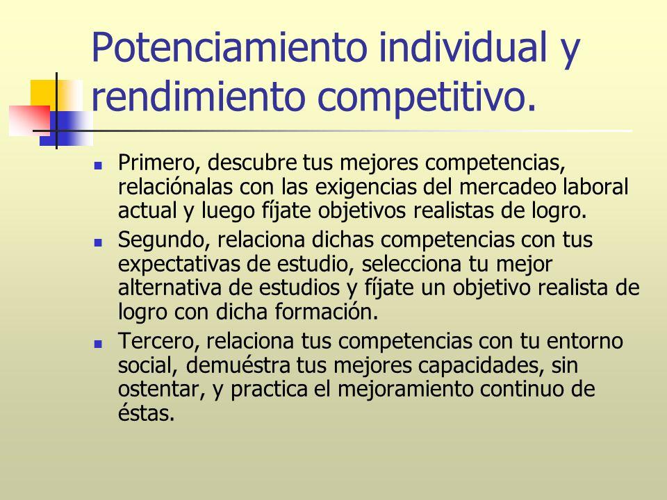 Potenciamiento individual y rendimiento competitivo.