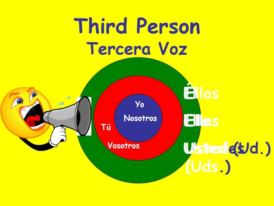 Third Person Tercera Voz