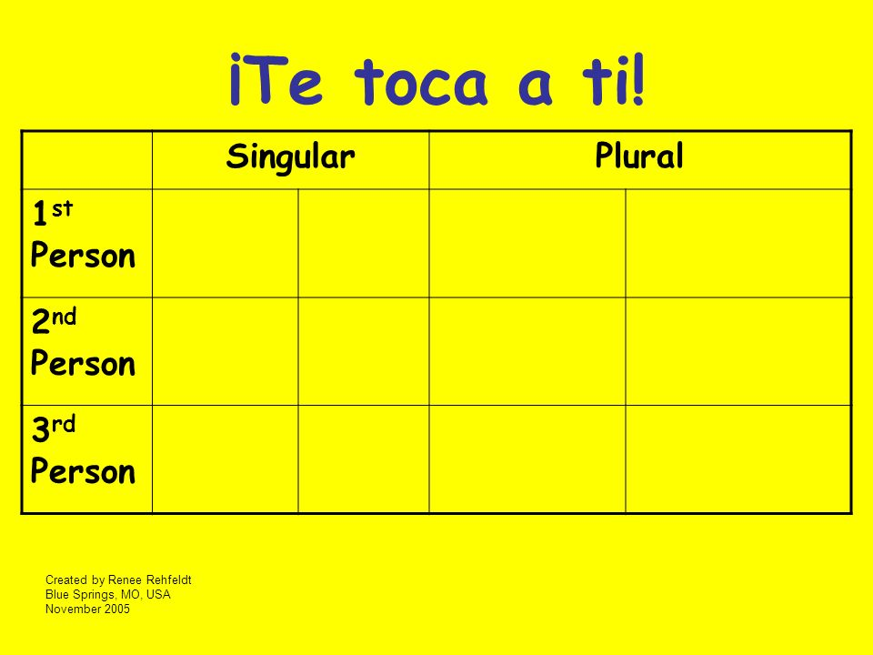 ¡Te toca a ti! Singular Plural 1st Person 2nd Person 3rd Person