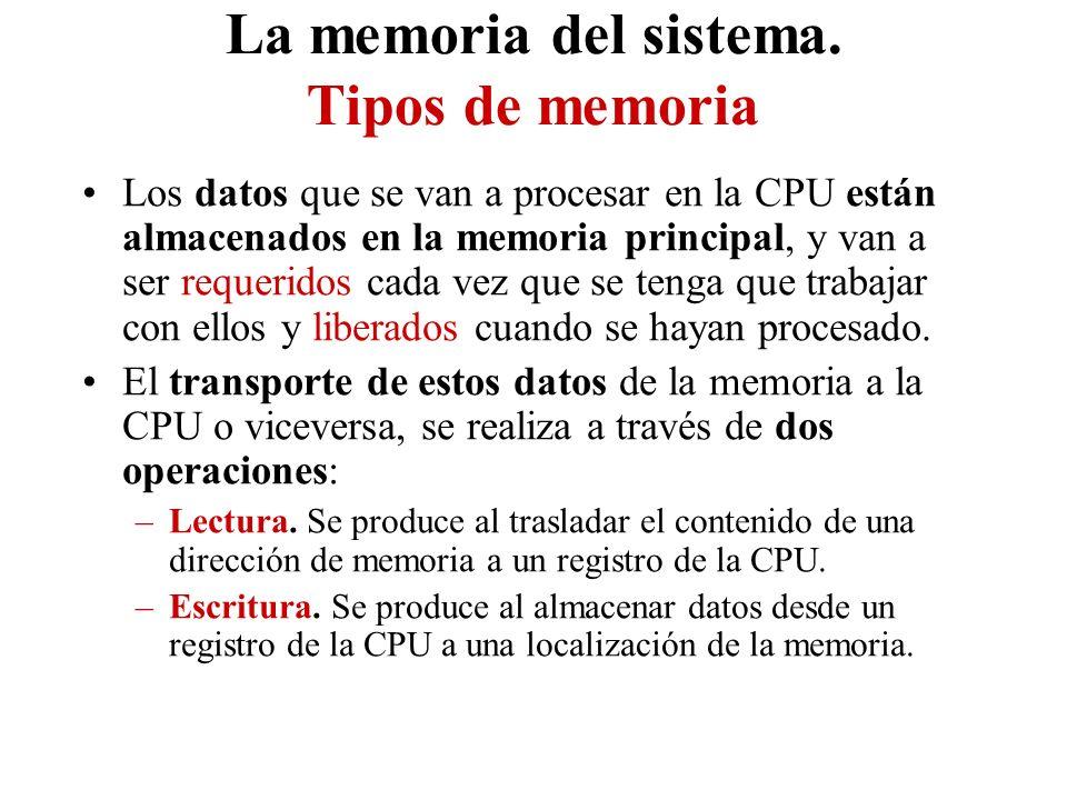 La memoria del sistema. Tipos de memoria