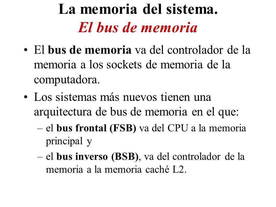 La memoria del sistema. El bus de memoria